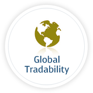 coin global cap